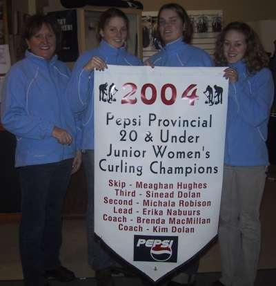 hughesbanner2004