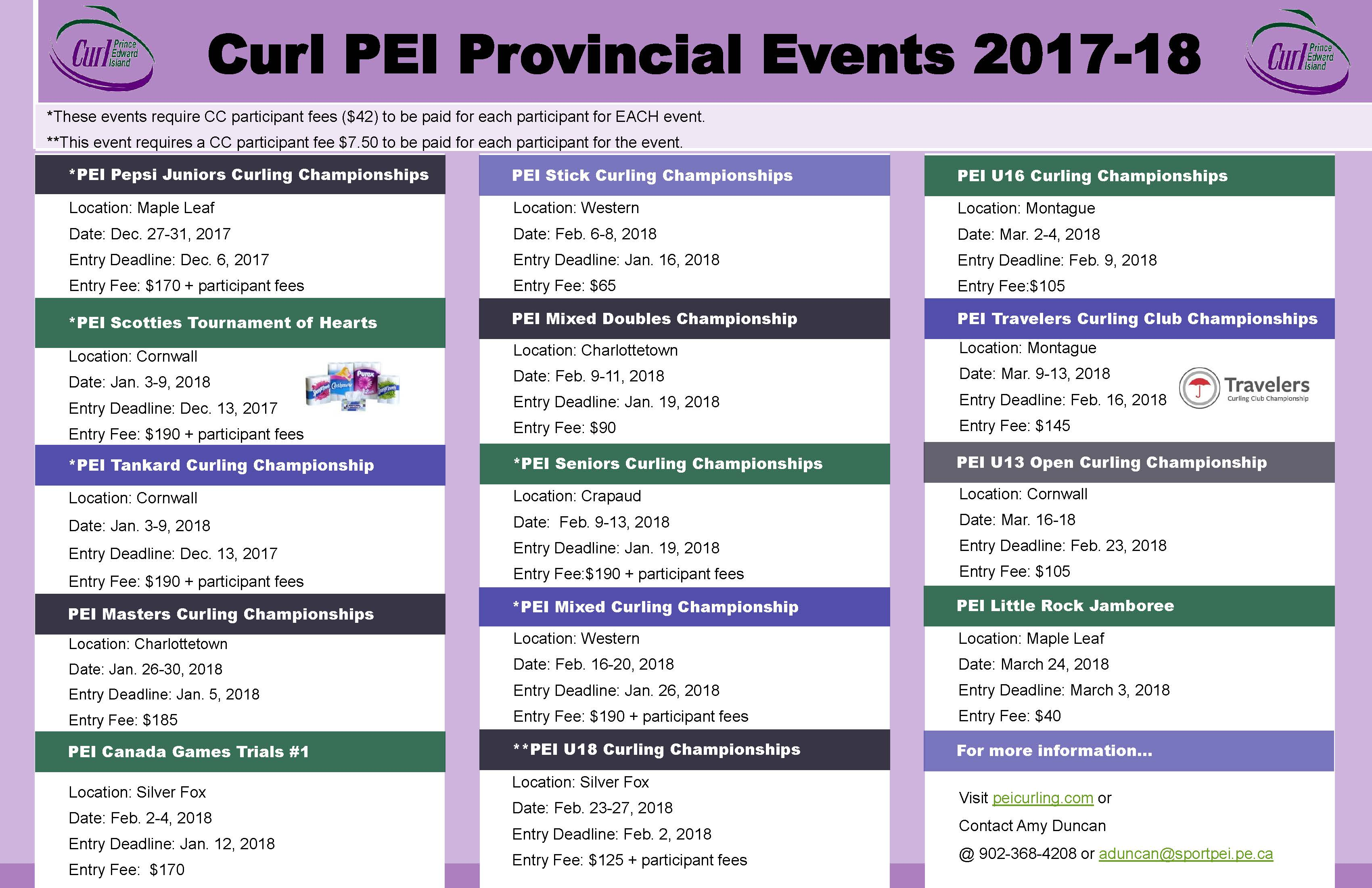 Cornwall to host Provincial Men's, Women's, and Under 13 Ch'ships this season