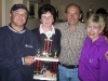 golfwinners2002